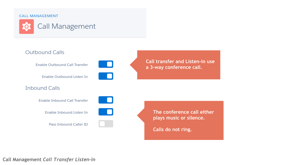 FastCall Call Transfer and Listen In