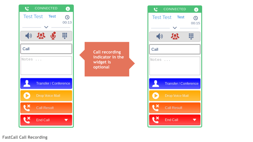 FastCall Call Recording Indicator is Optional