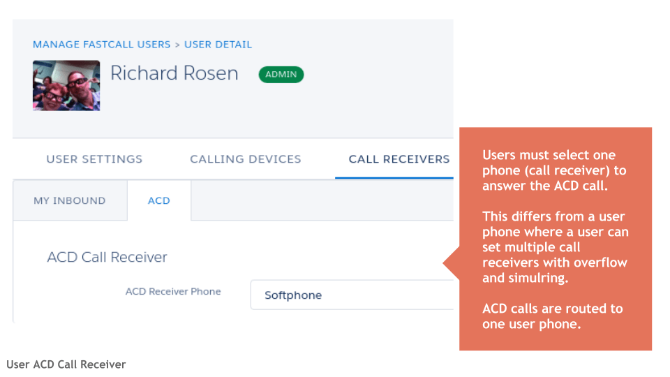 FastCall ACD Call Receiver
