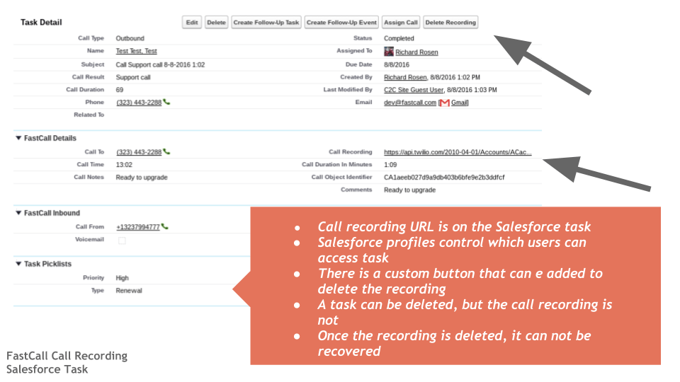 FastCall Call Recording Salesforce Task