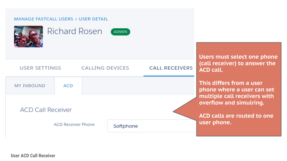 User ACD Call Receiver