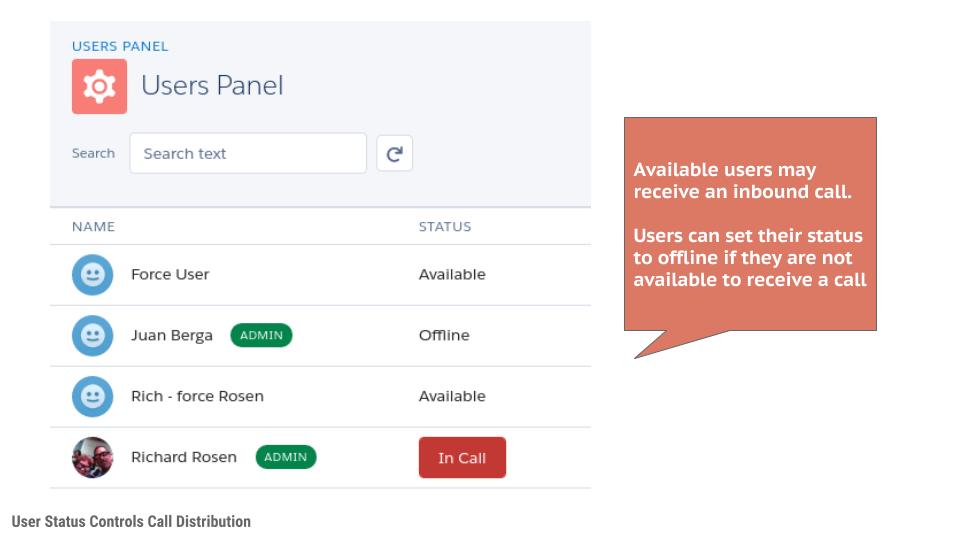 User Status Controls Call Distribution