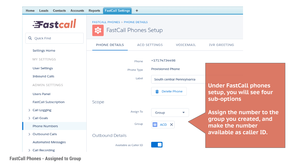 FastCall Phones - Assigned to Group