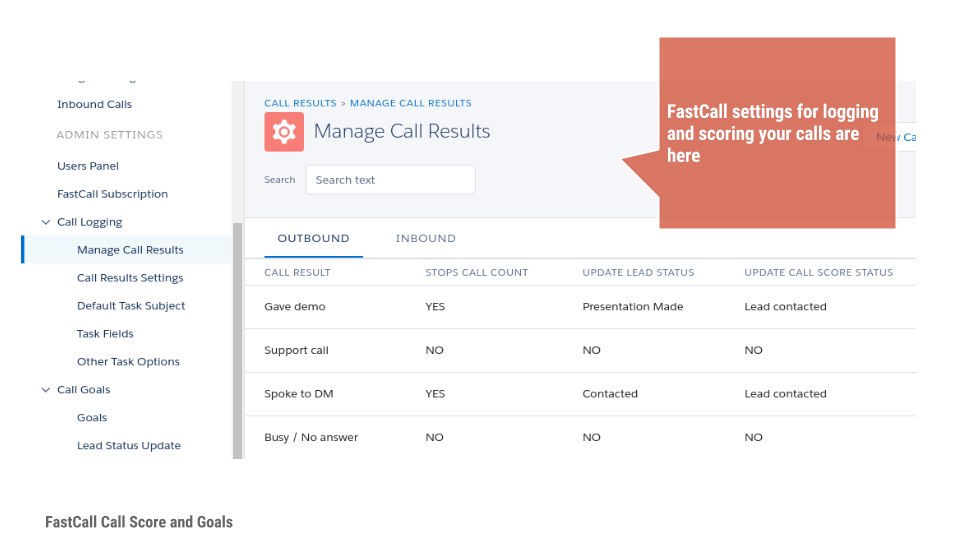 FastCall Call Score and Goals