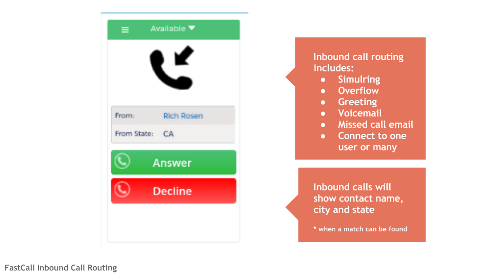 FastCall Inbound Call Routing