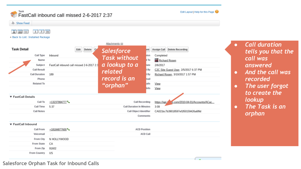 Salesforce Orphan Task for Inbound Calls