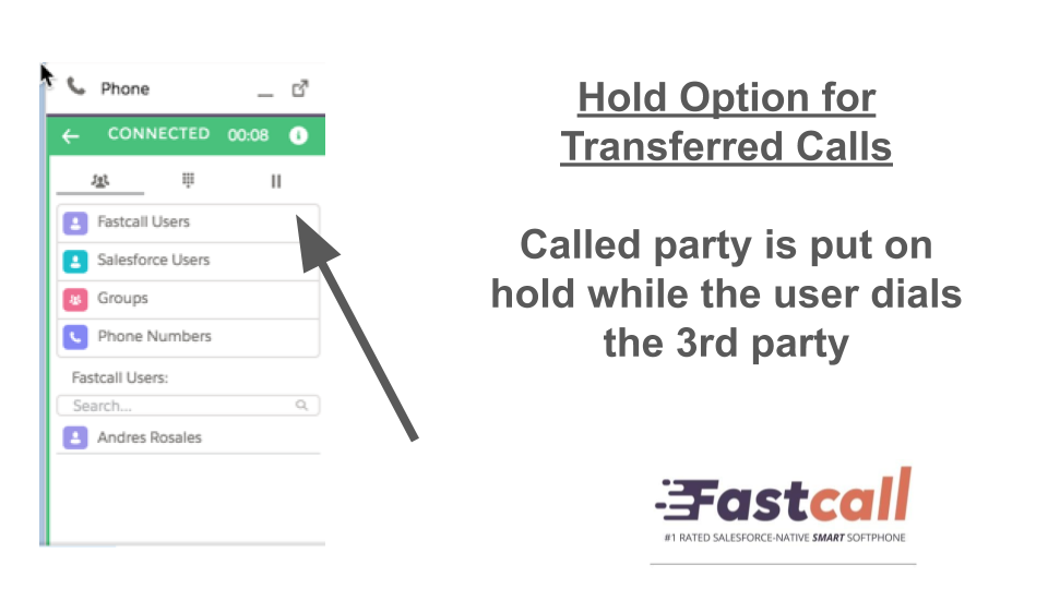 Hold Option for Transferred Calls